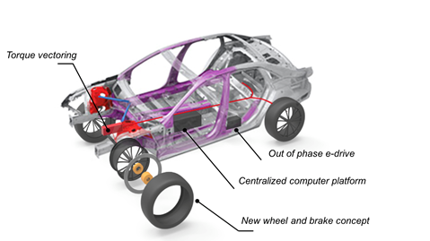 Achiles Concept Car